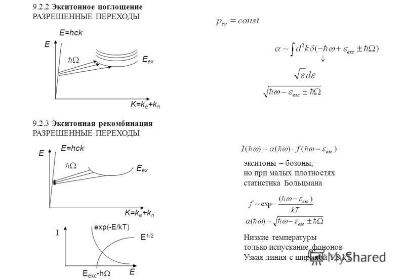 9.2.2 Экситонное поглощение РАЗРЕШЕННЫЕ ПЕРЕХОДЫ ~ 9.2.3 Экситонная рекомбинация РАЗРЕШЕННЫЕ ПЕРЕХОДЫ экситоны – бозоны, но при малых плотностях статистика Больцмана Низкие температуры только испускание фононов Узкая линия с шириной 1,8 kТ E=hck E K=