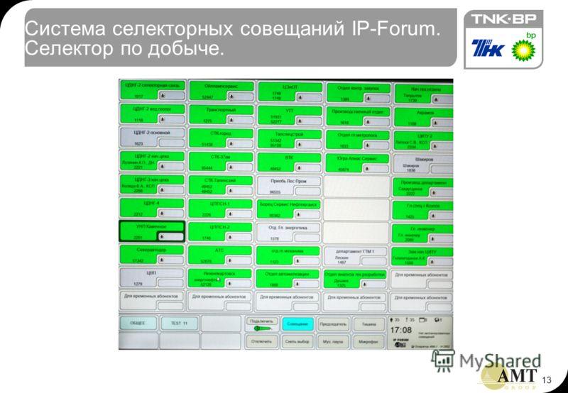 12 Система селекторных совещаний IP-Forum Рабочее место Оператора Запись Селекторов Управление Селекторным совещанием Информация на IP-телефонах