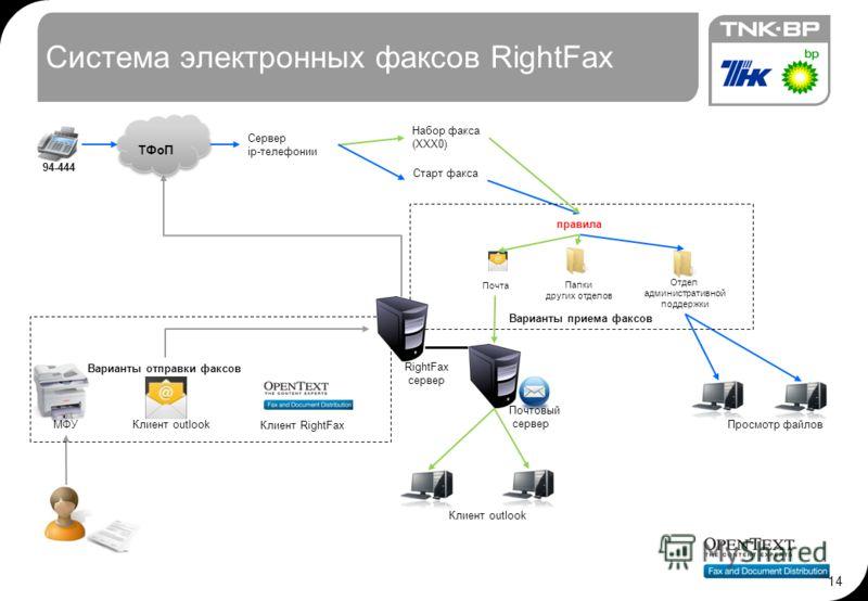 13 Система селекторных совещаний IP-Forum. Селектор по добыче.