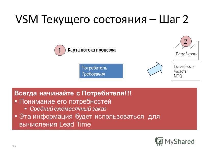 13 Карта потока процесса Потребитель Потребность Частота MOQ VSM Текущего состояния – Шаг 2 2 1 Потребитель Требования Всегда начинайте с Потребителя!!! Понимание его потребностей Средний ежемесячный заказ Эта информация будет использоваться для вычи