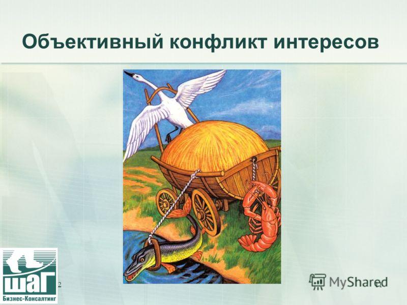 28.07.201211 Объективный конфликт интересов