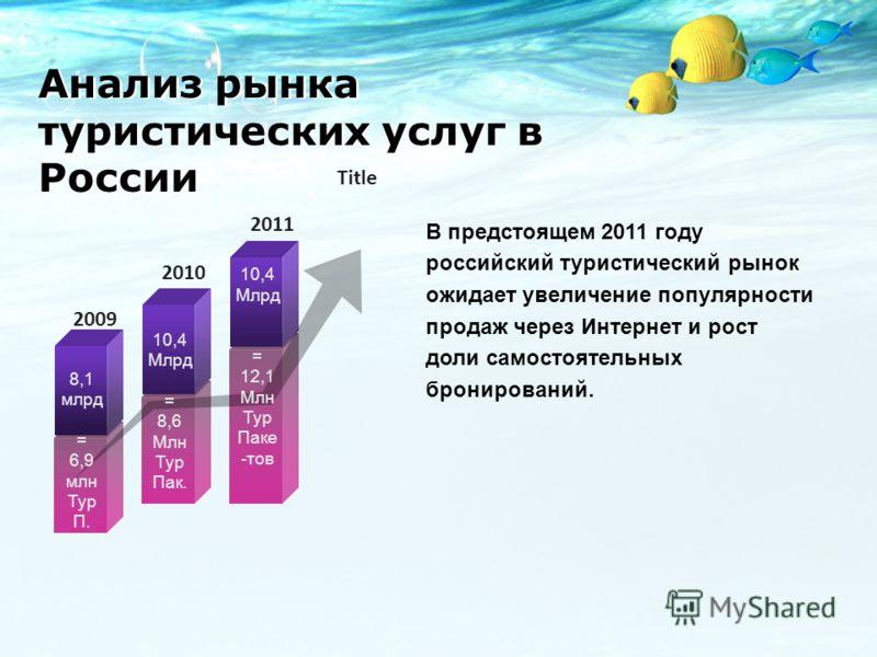 В предстоящем 2011 году российский туристический рынок ожидает увеличение популярности продаж через Интернет и рост доли самостоятельных бронирований. 2009 2010 2011 Title 8,1 млрд = 6,9 млн Тур П. 10,4 Млрд = 8,6 Млн Тур Пак. 10,4 Млрд = 12,1 Млн Ту