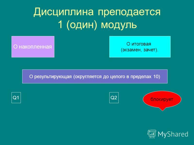 Дисциплина преподается 1 (один) модуль О накопленная О итоговая (экзамен, зачет). О результирующая (округляется до целого в пределах 10) Q1Q1Q2Q2 блокирует