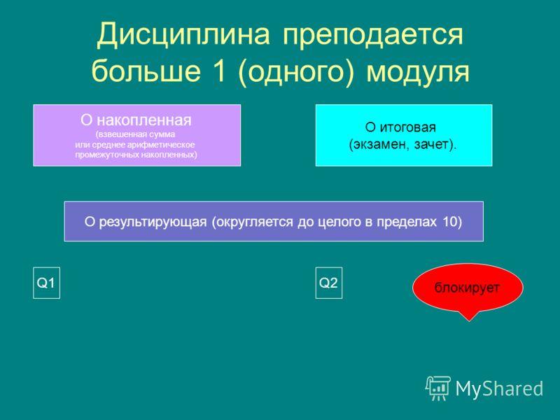 Дисциплина преподается больше 1 (одного) модуля О накопленная (взвешенная сумма или среднее арифметическое промежуточных накопленных) О итоговая (экзамен, зачет). О результирующая (округляется до целого в пределах 10) Q1Q1Q2Q2 блокирует