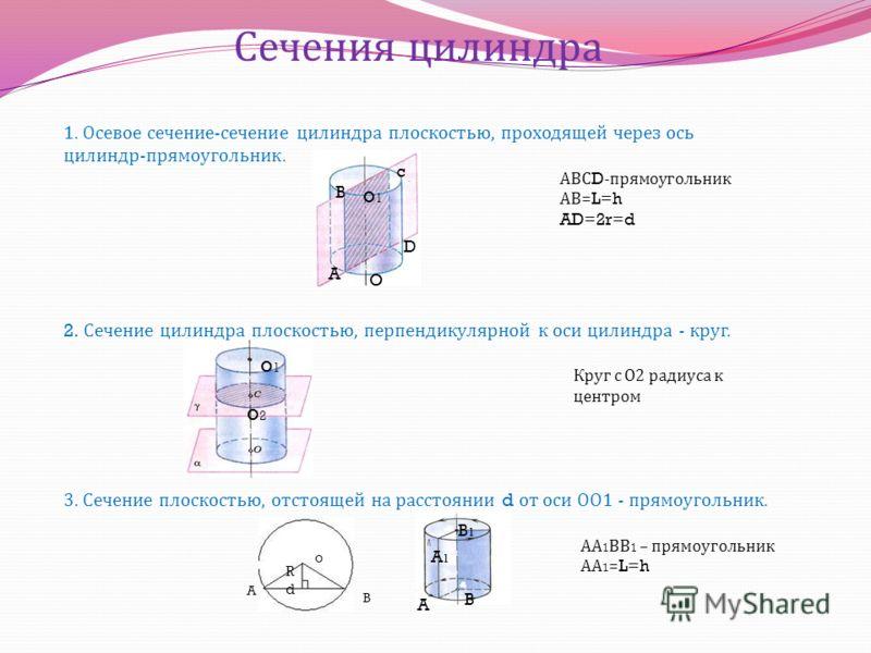 Цилиндр Тело, ограниченное цилиндрической поверхностью и двумя кругами называется цилиндром. Цилиндрическая поверхность называется боковой поверхностью цилиндра. Круги с центром в точках О и О 1 радиуса r- основания цилиндра. Отрезок O О 1 - ось цили