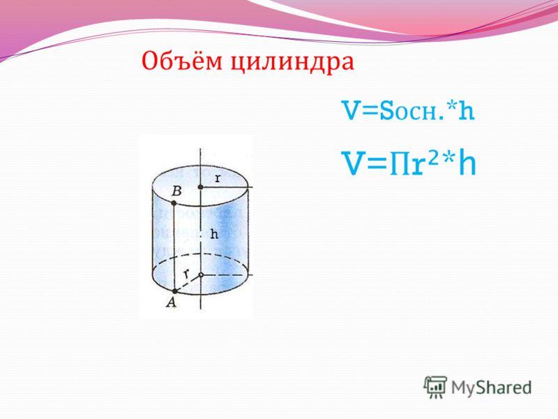 Площадь поверхности цилиндра Прямоугольник А ВВ 1 А 1 - боковая поверхность цилиндра. AB=h – высота АА 1= С =2 П r, r – радиус о снования цилиндра SABB1A1=AB*BB1, SABB1A1=h*2 П r Площадь боковой поверхности цилиндра S=2 П r Площадь о снования цилиндр