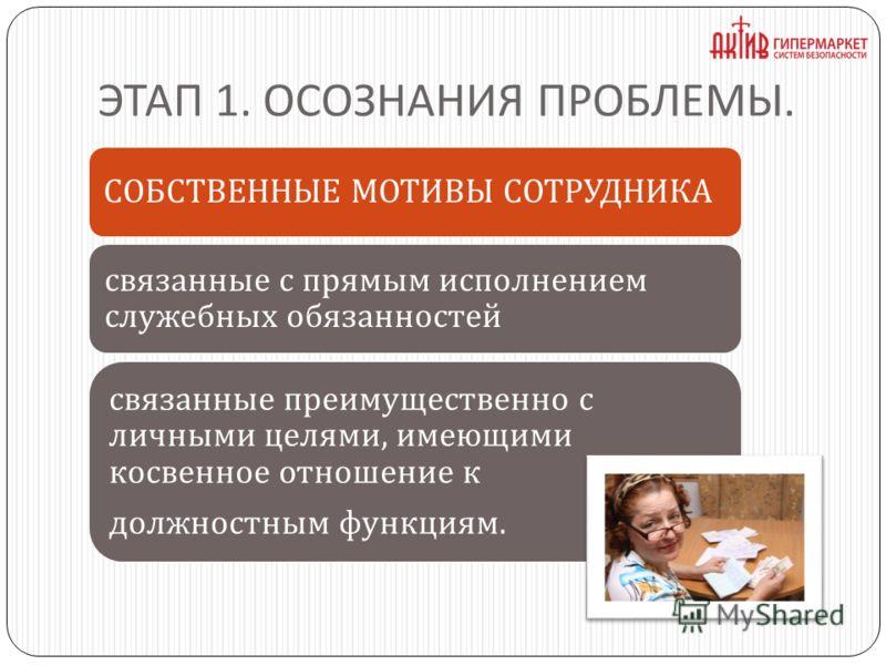 ЭТАП 1. ОСОЗНАНИЯ ПРОБЛЕМЫ. СОБСТВЕННЫЕ МОТИВЫ СОТРУДНИКА связанные с прямым исполнением служебных обязанностей связанные преимущественно с личными целями, имеющими косвенное отношение к должностным функциям.