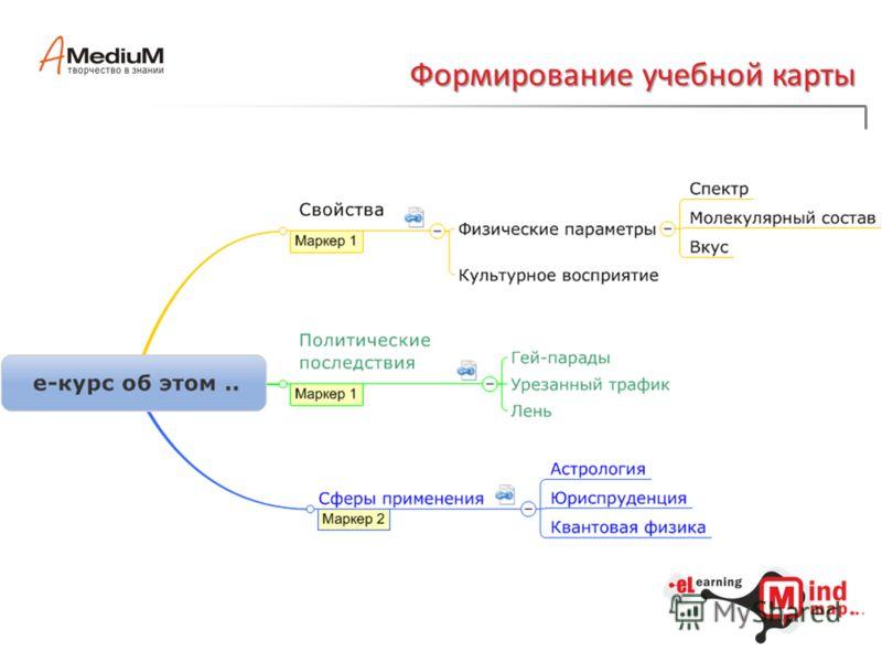 Формирование учебной карты