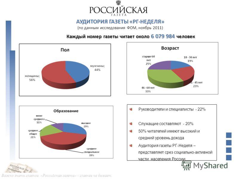Важно знать главное. «Российская газета» - главнее не бывает. АУДИТОРИЯ ГАЗЕТЫ «РГ-НЕДЕЛЯ» АУДИТОРИЯ ГАЗЕТЫ «РГ-НЕДЕЛЯ» (по данным исследования ФОМ, ноябрь 2011) Каждый номер газеты читает около 6 079 984 человек Руководители и специалисты - 22% Служ