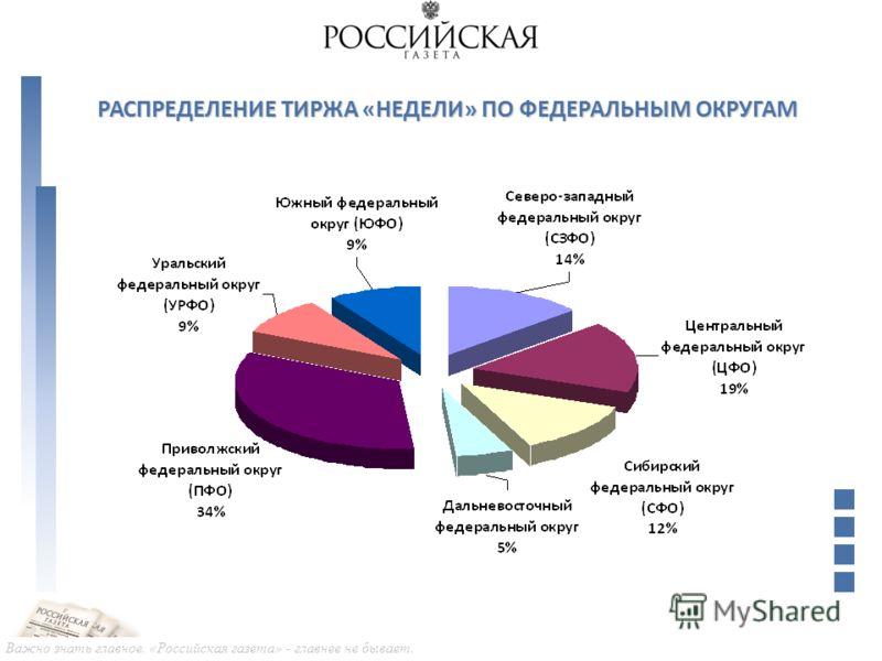 Важно знать главное. «Российская газета» - главнее не бывает. РАСПРЕДЕЛЕНИЕ ТИРЖА «НЕДЕЛИ» ПО ФЕДЕРАЛЬНЫМ ОКРУГАМ