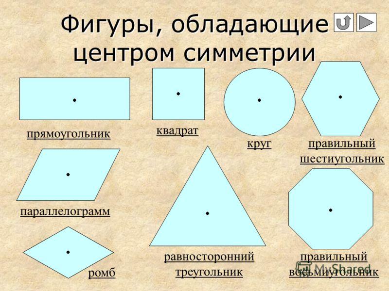 Фигуры, обладающие центром симметрии прямоугольник квадрат круг правильный шестиугольник параллелограмм ромб равносторонний треугольник правильный восьмиугольник