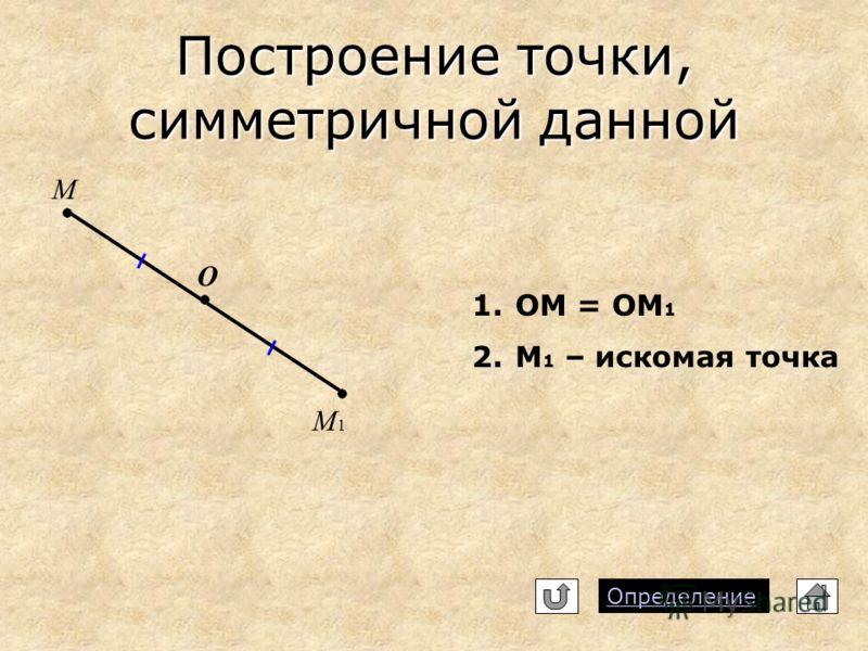 Построение точки, симметричной данной Определение 1. ОМ = ОМ 1 2. М 1 – искомая точка О M M1M1