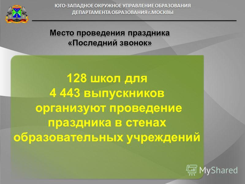 Место проведения праздника «Последний звонок» 128 школ для 4 443 выпускников организуют проведение праздника в стенах образовательных учреждений