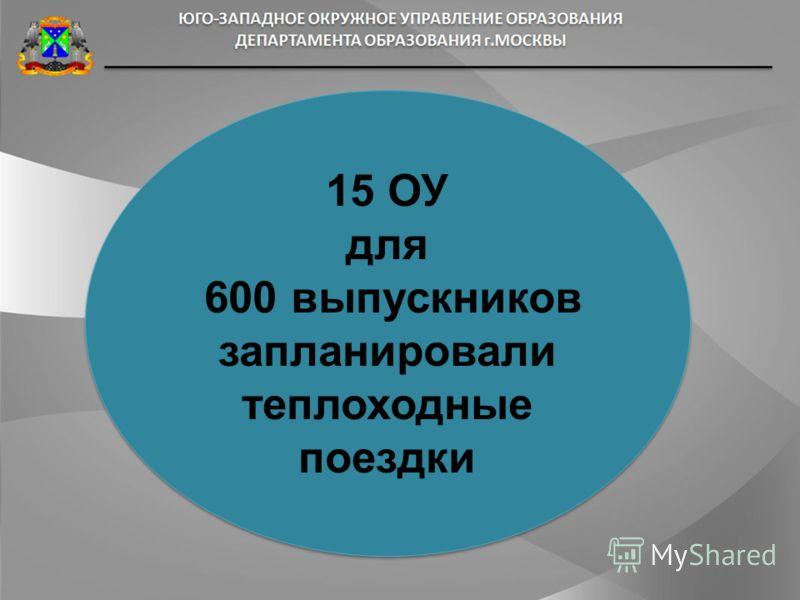 15 ОУ для 600 выпускников запланировали теплоходные поездки 15 ОУ для 600 выпускников запланировали теплоходные поездки