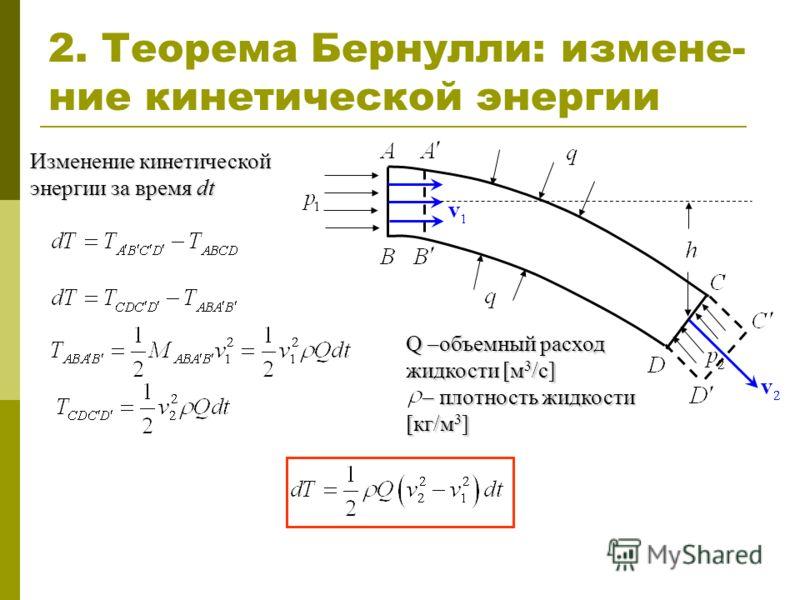 2. Теорема Бернулли: изменение кинетической энергии Изменение кинетической энергии за время dt Q –объемный расход жидкости [м 3 /c] – плотность жидкости [кг/м 3 ] – плотность жидкости [кг/м 3 ]
