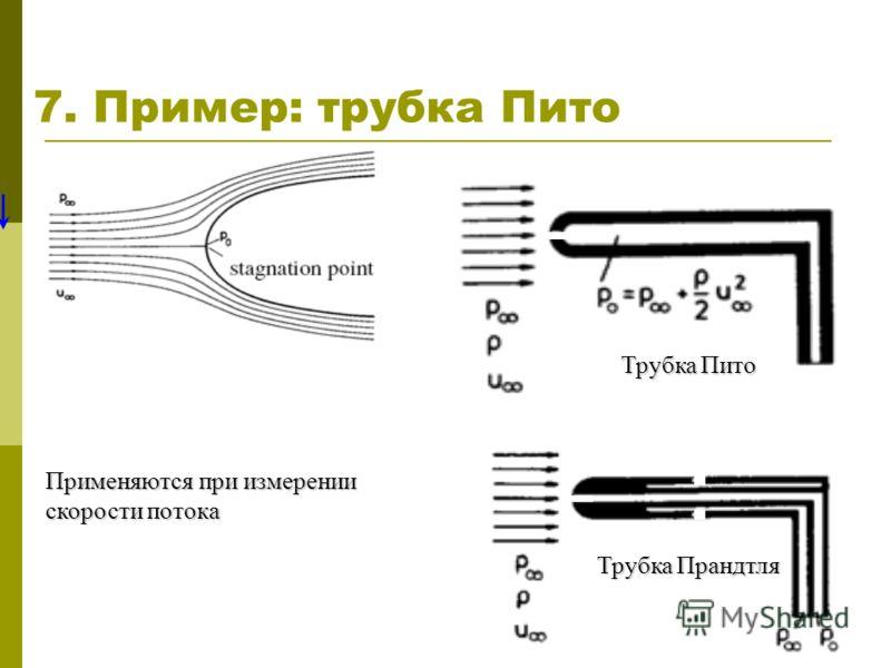 7. Пример: трубка Пито Трубка Пито Трубка Прандтля Применяются при измерении скорости потока