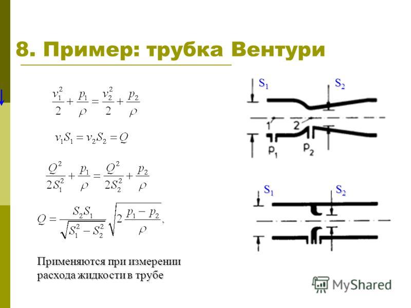 8. Пример: трубка Вентури Применяются при измерении расхода жидкости в трубе S1S1S1S1 S1S1S1S1 S2S2S2S2 S2S2S2S2