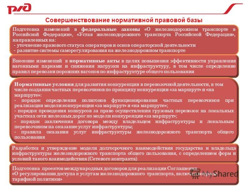 Совершенствование нормативной правовой базы Подготовка изменений в федеральные законы «О железнодорожном транспорте в Российской Федерации», «Устав железнодорожного транспорта Российской Федерации», направленных на: - уточнение правового статуса опер