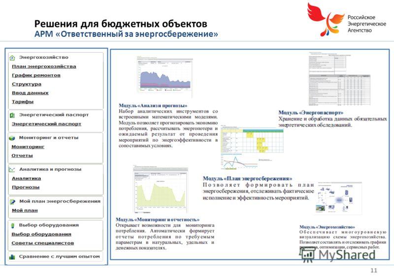 Решения для бюджетных объектов АРМ «Ответственный за энергосбережение» 11