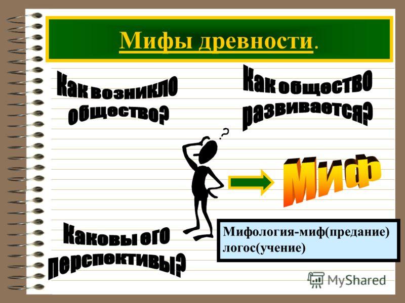 Мифы древности. Мифология-миф(предание) логос(учение)