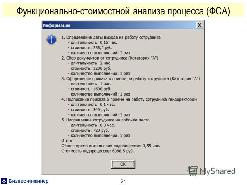 Бизнес-инженер 21 Функционально-стоимостной анализа процесса (ФСА)