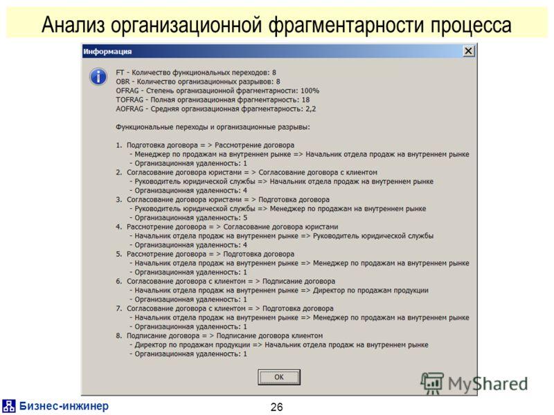 Бизнес-инженер 26 Анализ организационной фрагментарности процесса