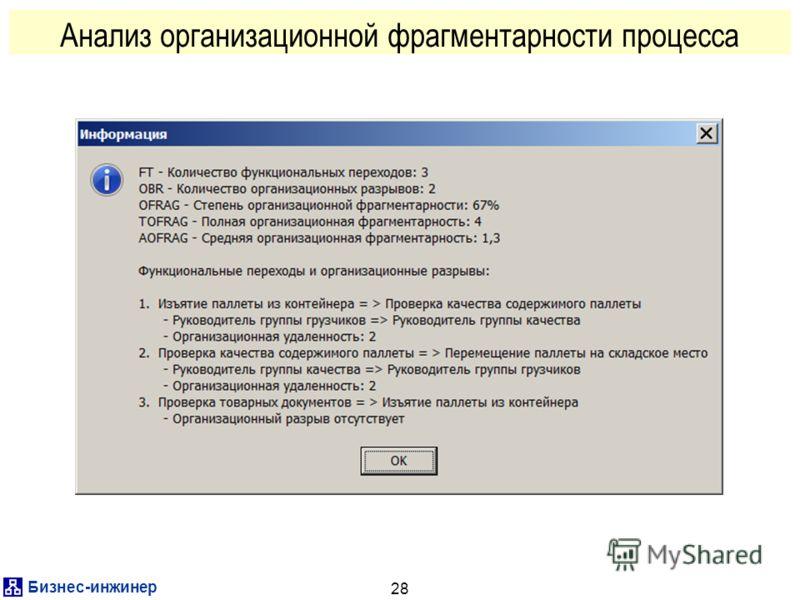 Бизнес-инженер 28 Анализ организационной фрагментарности процесса