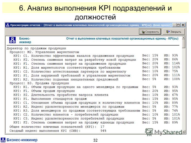 Бизнес-инженер 32 6. Анализ выполнения KPI подразделений и должностей
