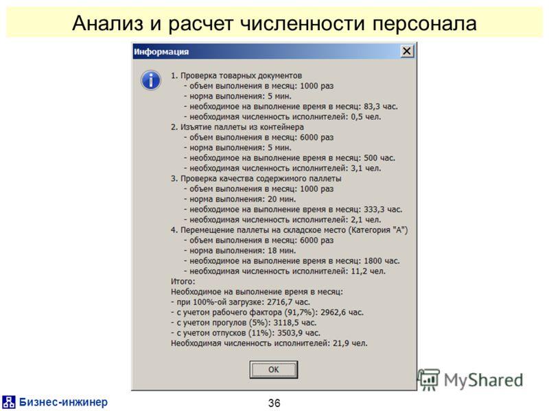Бизнес-инженер 36 Анализ и расчет численности персонала