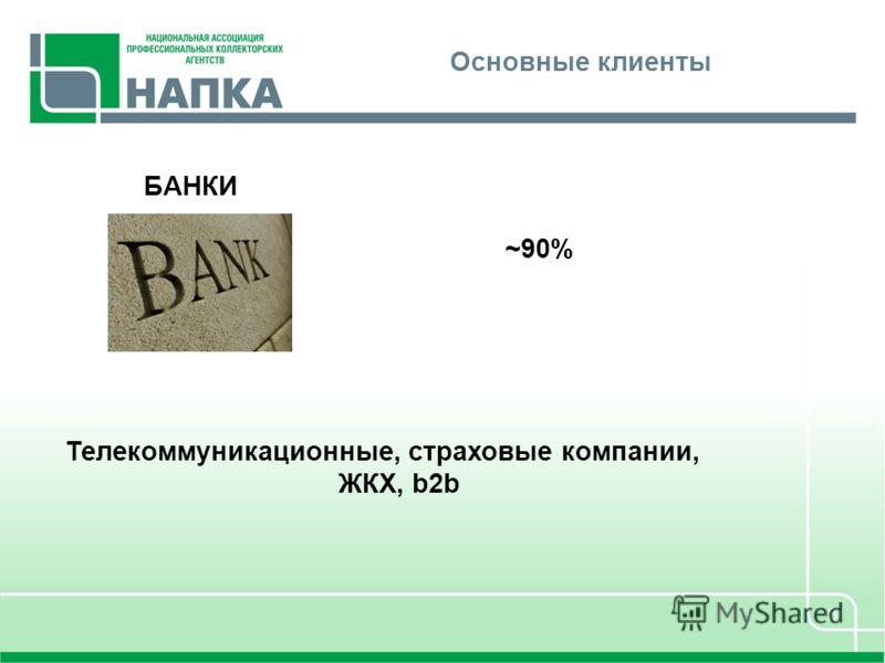 Основные клиенты 3 БАНКИ ~90% Телекоммуникационные, страховые компании, ЖКХ, b2b