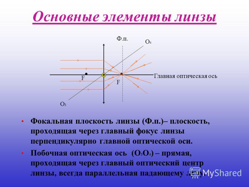 Основные элементы линзы Фокальная плоскость линзы (Ф.п.)– плоскость, проходящая через главный фокус линзы перпендикулярно главной оптической оси. Побочная оптическая ось (О 3 О 4 ) – прямая, проходящая через главный оптический центр линзы, всегда пар