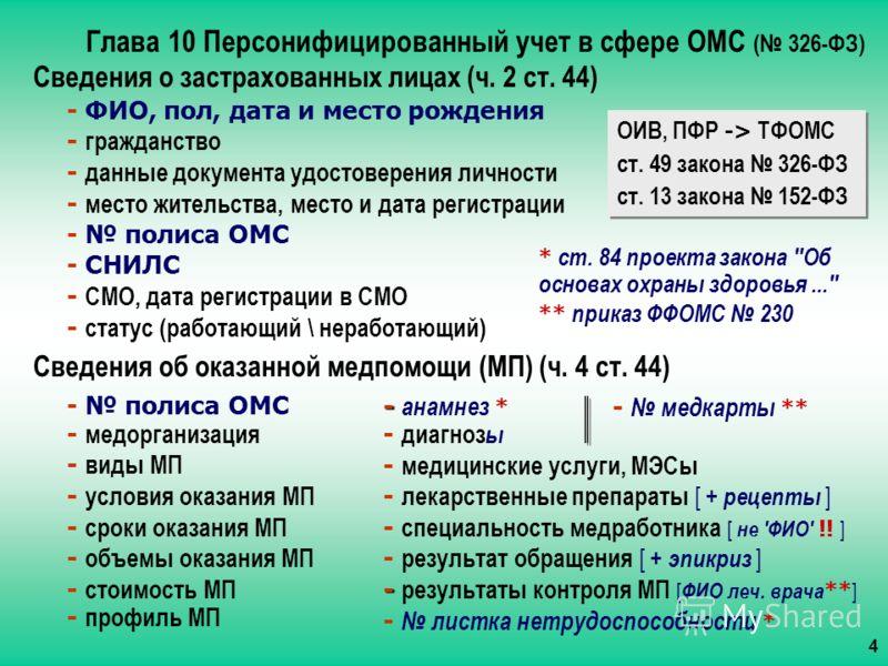 Глава 10 Персонифицированный учет в сфере ОМС ( 326-ФЗ) Сведения о застрахованных лицах (ч. 2 ст. 44) - ФИО, пол, дата и место рождения - гражданство - данные документа удостоверения личности - место жительства, место и дата регистрации - полиса ОМС