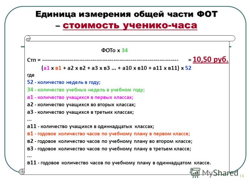 Единица измерения общей части ФОТ – стоимость ученико-часа 14 ФОТо х 34 Стп = ------------------------------------------------------------------------ = 10,50 руб. (а 1 x в 1 + а 2 x в 2 + а 3 x в 3... + а 10 x в 10 + а 11 x в 11) x 52 где 52 - колич