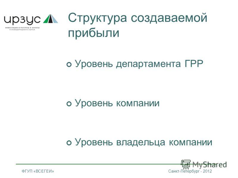 ФГУП «ВСЕГЕИ» Санкт-Петербург - 2012 Структура создаваемой прибыли Уровень департамента ГРР Уровень компании Уровень владельца компании