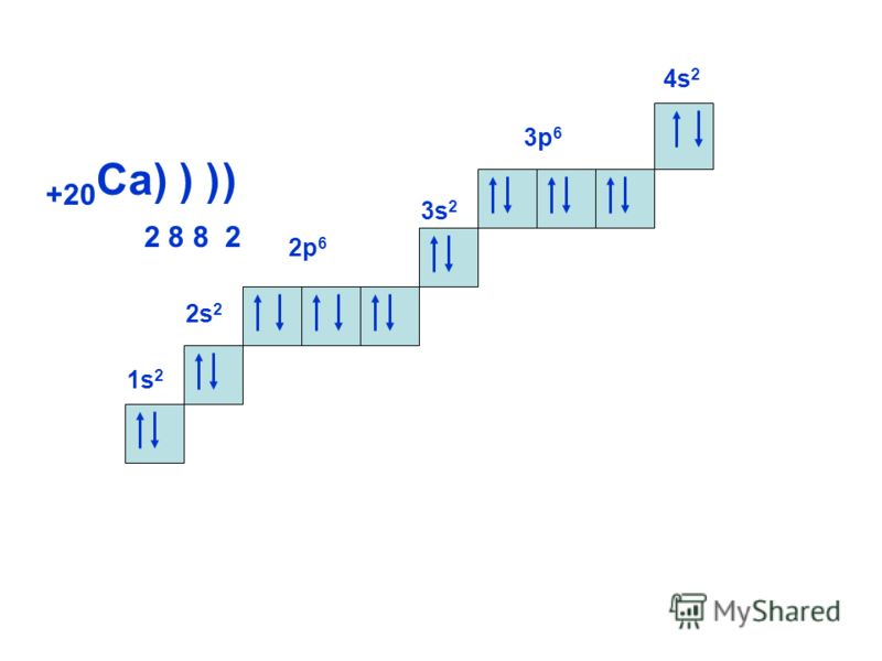 1s21s2 +20 Ca) ) ) 2 8 8 2 2s 2 2р62р6 3s23s2 4s24s2 3р 6 )