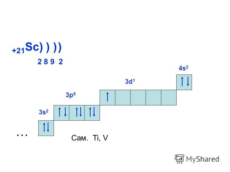 +21 Sc) ) ) 2 8 9 2 ) … 3s23s2 3р 6 4s24s2 3d 1 Сам. Ti, V