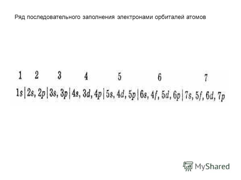 Ряд последовательного заполнения электронами орбиталей атомов