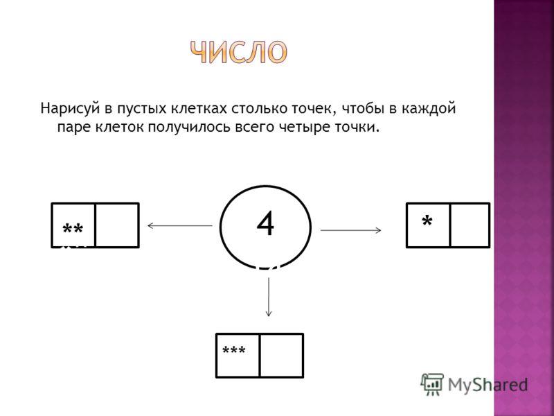 Нарисуй в пустых клетках столько точек, чтобы в каждой паре клеток получилось всего четыре точки. 14 44 44 ** * **** ** * ** 88 4 ** * ***