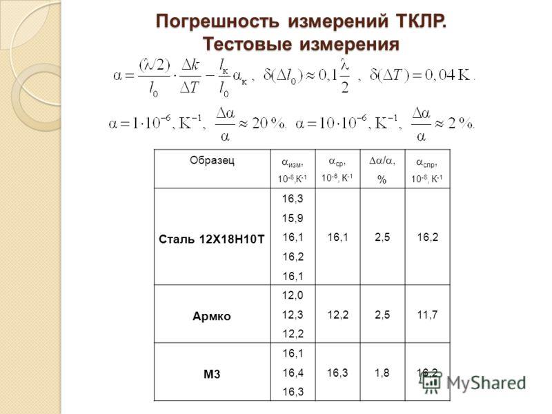 Погрешность измерений ТКЛР. Тестовые измерения Образец изм, 10 -6,К -1 ср, 10 -6, К -1 /, % спр, 10 -6, К -1 Сталь 12Х18Н10Т 16,3 15,9 16,1 16,2 16,1 2,516,2 Армко 12,0 12,3 12,2 2,511,7 М3 16,1 16,4 16,3 1,816,2