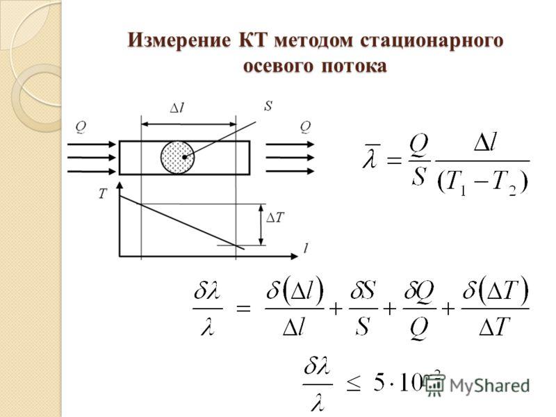 Измерение КТ методом стационарного осевого потока