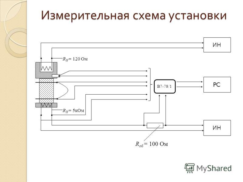 Измерительная схема установки ИН PC ИН В7-78/1 R об = 100 Ом R Н = 5 к Ом R Н = 120 Ом