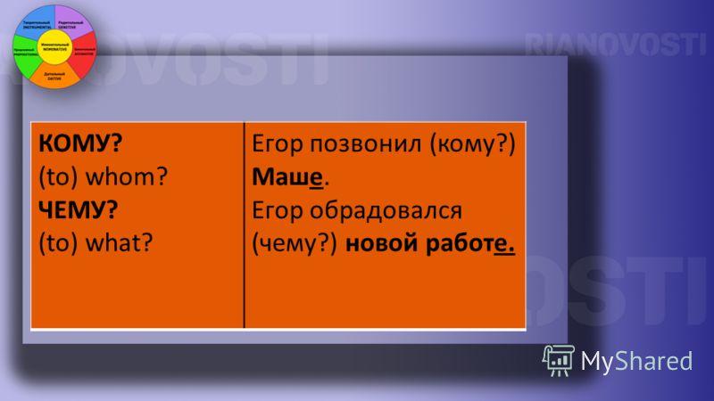 КОМУ? (to) whom? ЧЕМУ? (to) what? Егор позвонил (кому?) Маше. Егор обрадовался (чему?) новой работе.