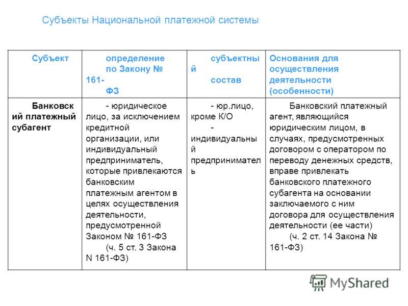 Субъекты Национальной платежной системы Субъектопределение по Закону 161- ФЗ субъектны й состав Основания для осуществления деятельности (особенности) Банковск ий платежный агент - юридическое лицо, за исключением кредитной организации, или индивидуа