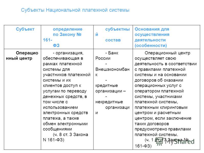 Субъекты Национальной платежной системы Субъектопределение по Закону 161- ФЗ субъектны й состав Основания для осуществления деятельности (особенности) Оператор платежной системы - организация, определяющая правила платежной системы, а также выполняющ