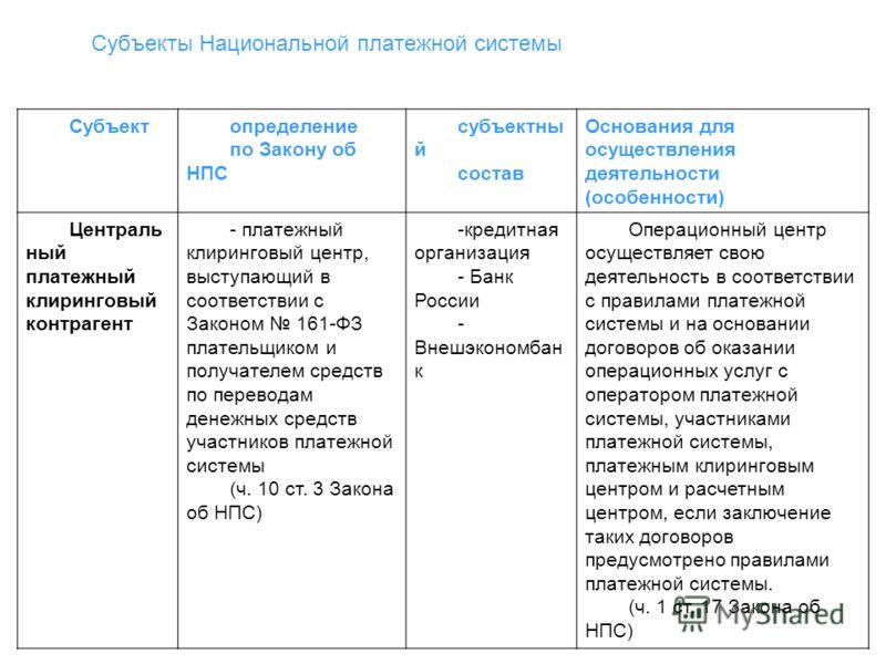 Субъекты Национальной платежной системы Субъектопределение по Закону 161- ФЗ субъектны й состав Основания для осуществления деятельности (особенности) Платежн ый клиринговый центр - организация, созданная в соответствии с законодательством Российской