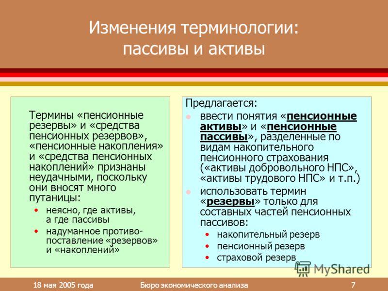18 мая 2005 года Бюро экономического анализа 7 Изменения терминологии: пассивы и активы Термины «пенсионные резервы» и «средства пенсионных резервов», «пенсионные накопления» и «средства пенсионных накоплений» признаны неудачными, поскольку они внося