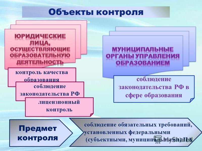 Объекты контроля контроль качества образования соблюдение законодательства РФ лицензионный контроль соблюдение законодательства РФ в сфере образования Предмет контроля соблюдение обязательных требований, установленных федеральными (субъектными, муниц