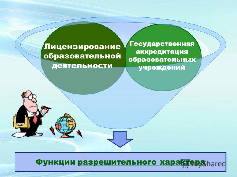 Функции разрешительного характера Лицензирование образовательной деятельности Государственная аккредитация образовательных учреждений