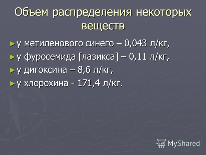 Объем распределения некоторых веществ у метиленового синего – 0,043 л/кг, у метиленового синего – 0,043 л/кг, у фуросемида [лазикса] – 0,11 л/кг, у фуросемида [лазикса] – 0,11 л/кг, у дигоксина – 8,6 л/кг, у дигоксина – 8,6 л/кг, у хлорохина - 171,4