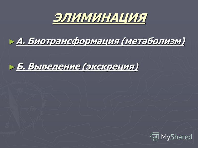 ЭЛИМИНАЦИЯ А. Биотрансформация (метаболизм) А. Биотрансформация (метаболизм) Б. Выведение (экскреция) Б. Выведение (экскреция)